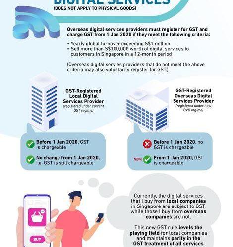 싱가포르, 2020년부터 외국산 디지털 서비스에 대해 부가가치세 부과
